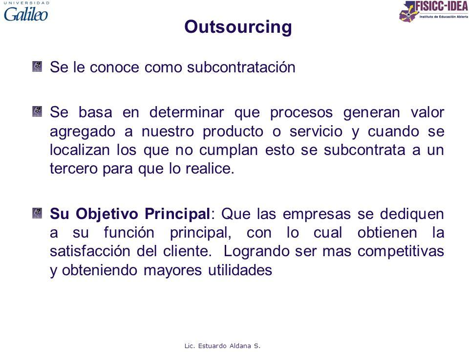 Outsourcing Se le conoce como subcontratación Se basa en determinar que procesos generan valor agregado a nuestro producto o servicio y cuando se loca