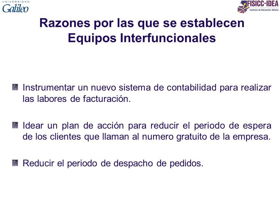 Características de los integrantes de Equipos Exitosos Entienden los objetivos y la finalidad del equipo.