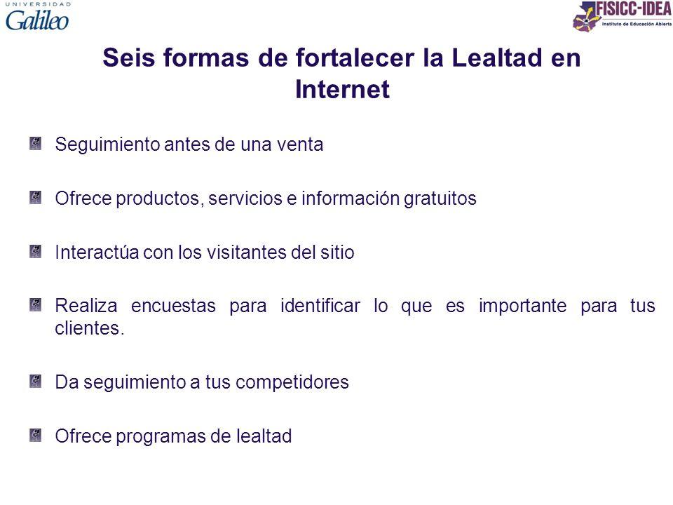 Seis formas de fortalecer la Lealtad en Internet Seguimiento antes de una venta Ofrece productos, servicios e información gratuitos Interactúa con los
