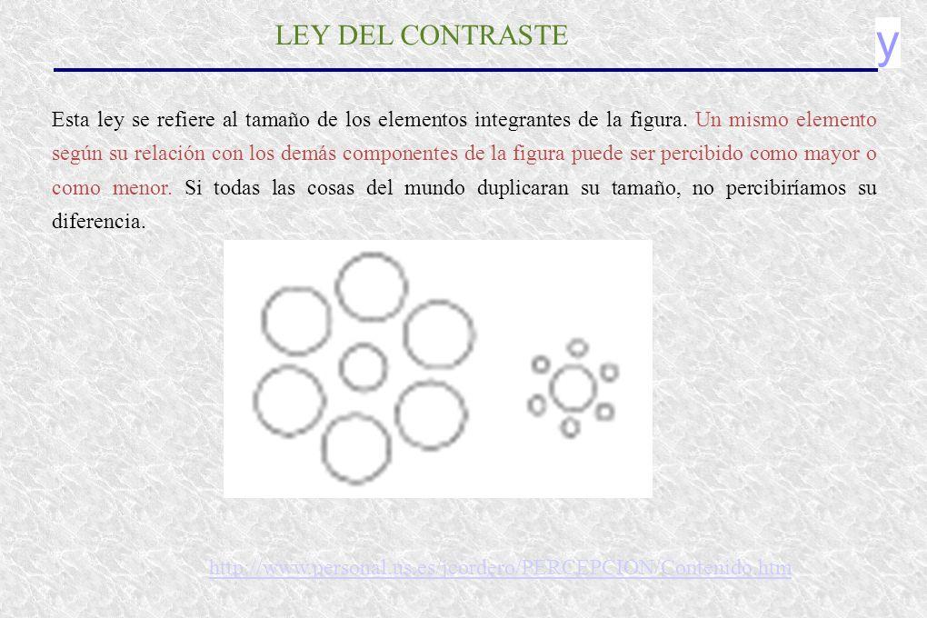 y LEY DEL CONTRASTE Esta ley se refiere al tamaño de los elementos integrantes de la figura. Un mismo elemento según su relación con los demás compone