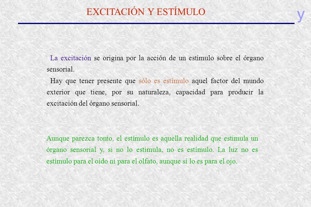 y EXCITACIÓN Y ESTÍMULO La excitación se origina por la acción de un estímulo sobre el órgano sensorial. Hay que tener presente que sólo es estímulo a