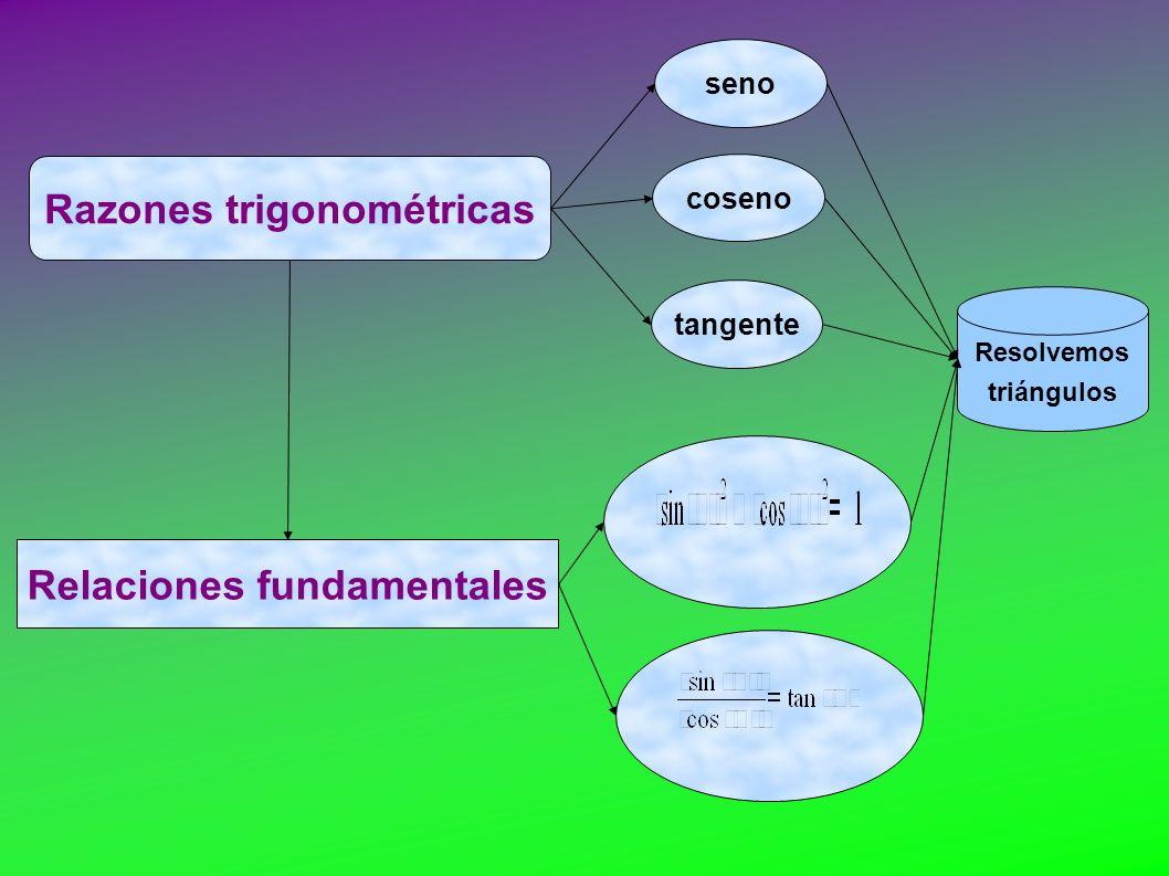 Razones trigonométricas seno coseno tangente Relaciones fundamentales Resolvemos triángulos