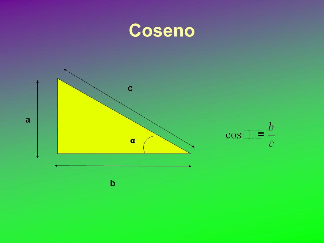 Coseno α a b c