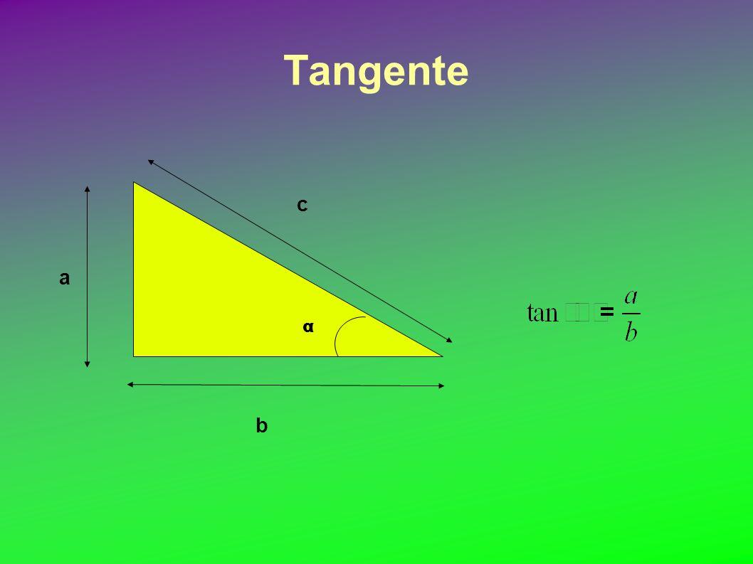 Tangente α a b c