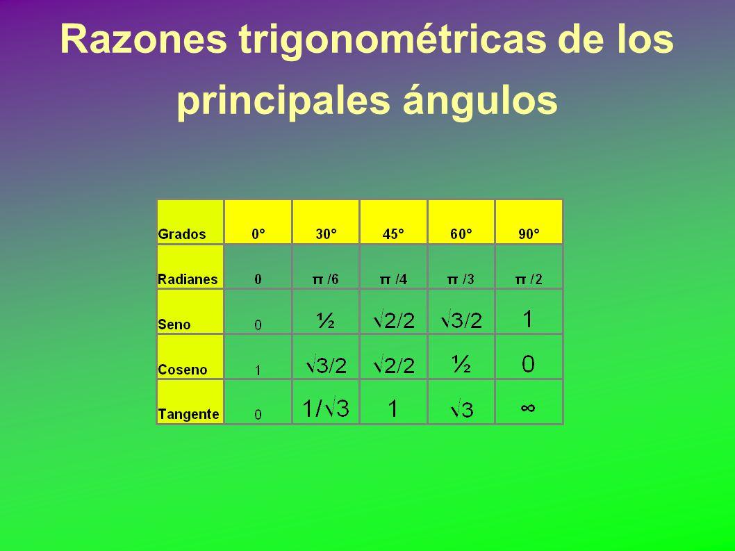 Razones trigonométricas de los principales ángulos