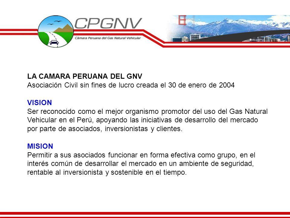 LA CAMARA PERUANA DEL GNV Asociación Civil sin fines de lucro creada el 30 de enero de 2004 VISION Ser reconocido como el mejor organismo promotor del