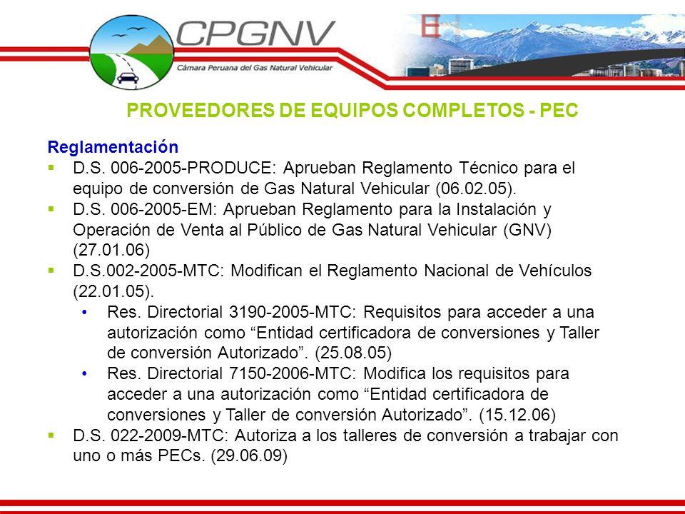 Reglamentación D.S. 006-2005-PRODUCE: Aprueban Reglamento Técnico para el equipo de conversión de Gas Natural Vehicular (06.02.05). D.S. 006-2005-EM: