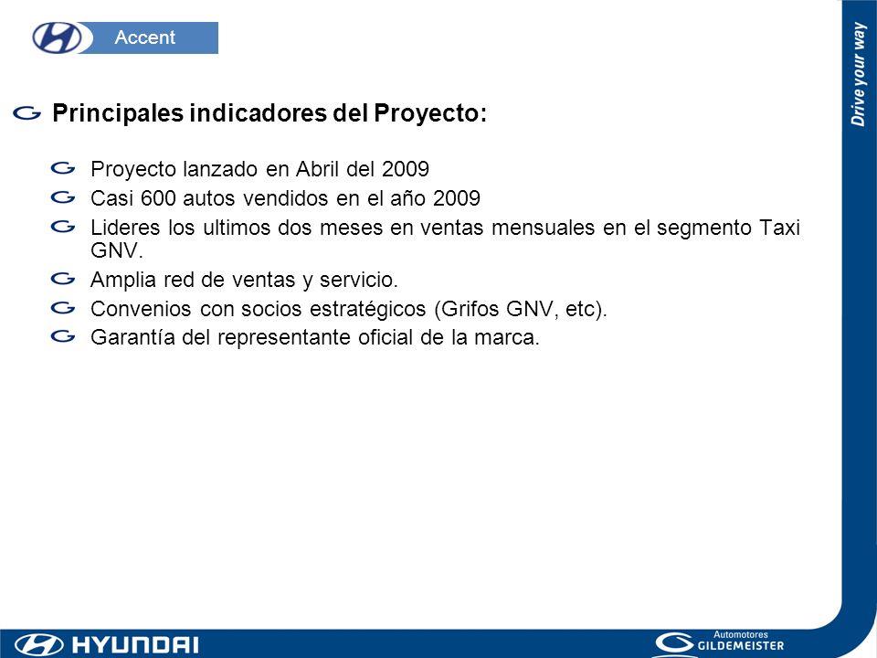 Principales indicadores del Proyecto: Proyecto lanzado en Abril del 2009 Casi 600 autos vendidos en el año 2009 Lideres los ultimos dos meses en venta