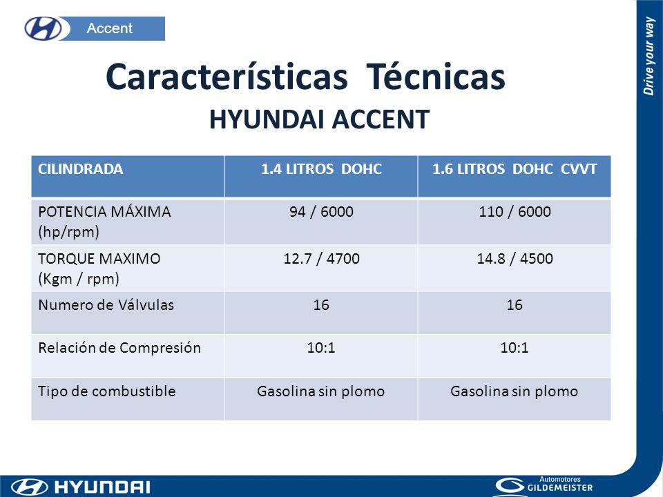 Características Técnicas HYUNDAI ACCENT CILINDRADA1.4 LITROS DOHC1.6 LITROS DOHC CVVT POTENCIA MÁXIMA (hp/rpm) 94 / 6000110 / 6000 TORQUE MAXIMO (Kgm