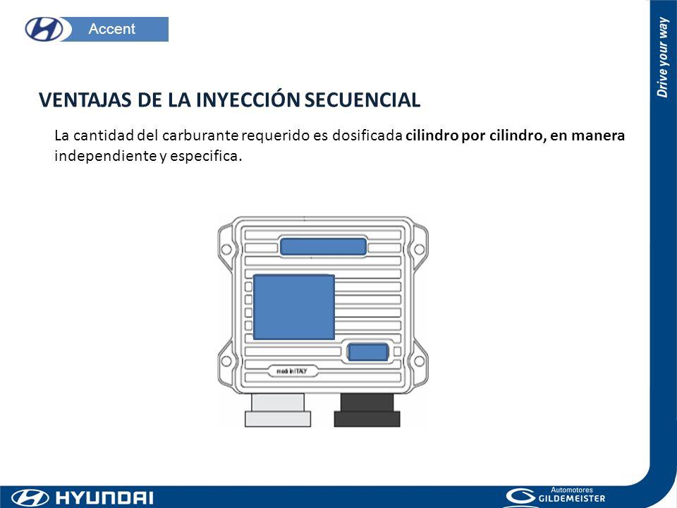 ELECTRONICA APLICADA EN LOS EQUIPOS INSTALADOS EN NUESTROS VEHICULOS Accent