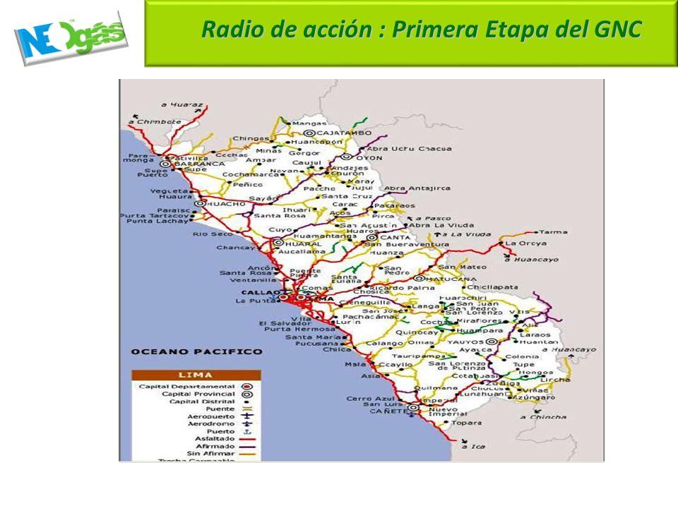 1 2 3 4 5 6 7 8 9 Las Zonas Principales Zonas no Gasificadas en LIMA metropolitana 1.Ventanilla 2.Puente Piedra 3.Comas Carabayllo 4.S. J. Lurigancho