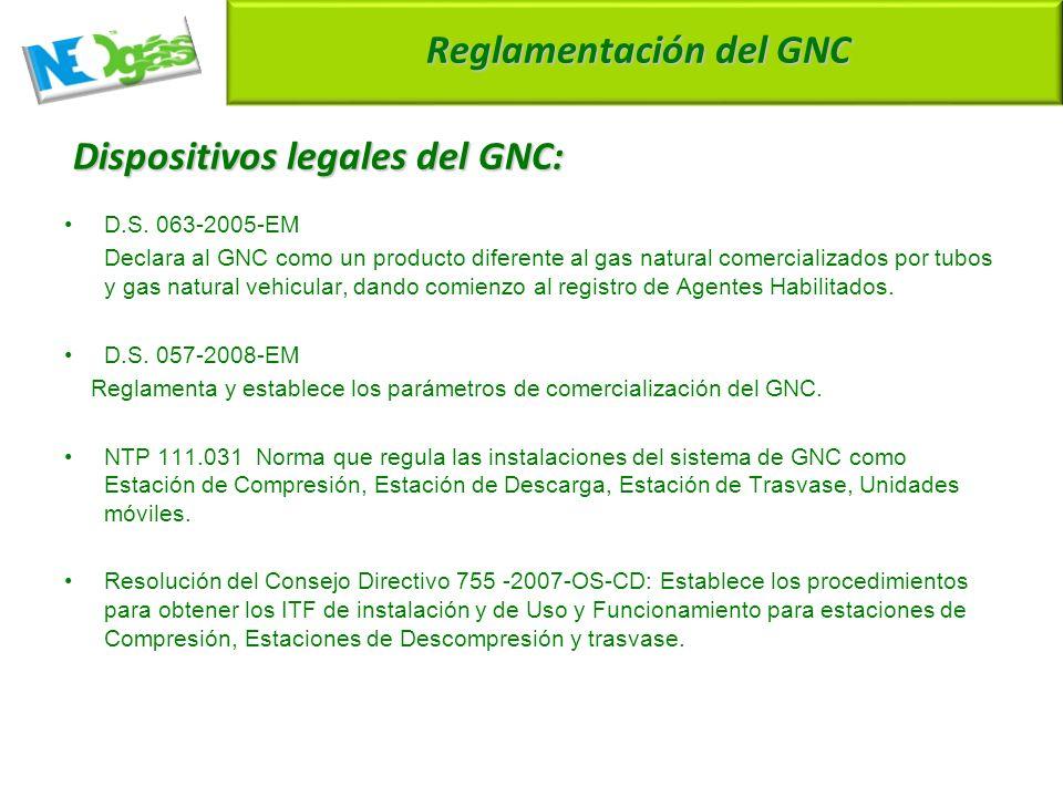 Reglamentación del GNC D.S.