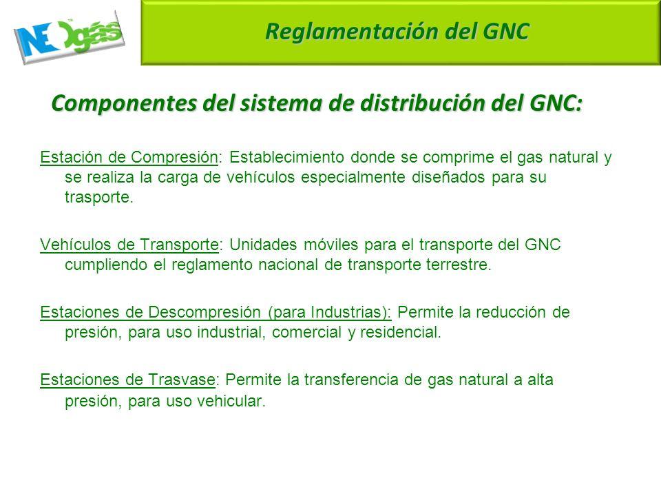 Reglamentación del GNC D.S. 063-2005-EM Declara al GNC como un producto diferente al gas natural comercializados por tubos y gas natural vehicular, da