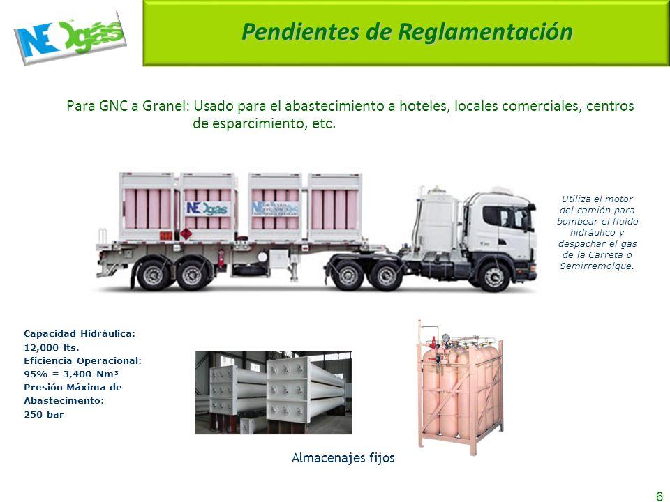 6 Pendientes de Reglamentación Para GNC a Granel: Usado para el abastecimiento a hoteles, locales comerciales, centros de esparcimiento, etc.