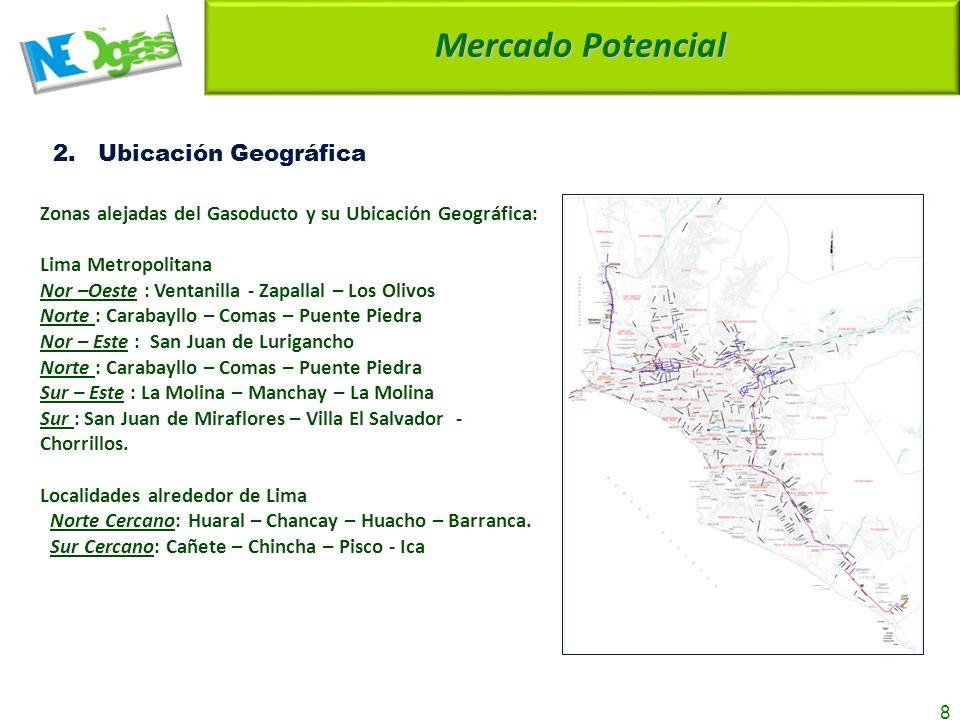 Mercado Potencial Tipo de cliente: A. Estaciones de Servicio (Grifos) : - De Cadenas - Independientes B.Industrias: -En Lima Metropolitana - Localidad