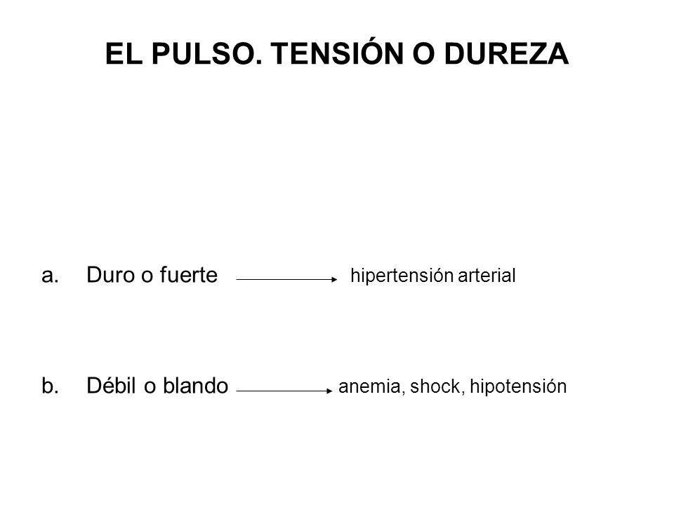 a.Duro o fuerte hipertensión arterial b.Débil o blando anemia, shock, hipotensión EL PULSO. TENSIÓN O DUREZA
