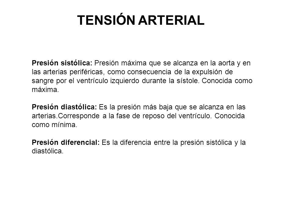 Presión sistólica: Presión máxima que se alcanza en la aorta y en las arterias periféricas, como consecuencia de la expulsión de sangre por el ventríc