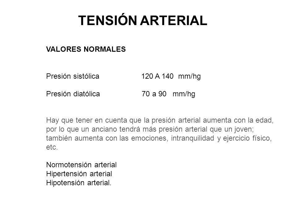 VALORES NORMALES Presión sistólica 120 A 140 mm/hg Presión diatólica 70 a 90 mm/hg Hay que tener en cuenta que la presión arterial aumenta con la edad