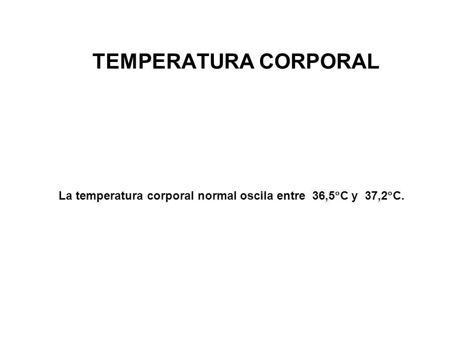 TEMPERATURA CORPORAL La temperatura corporal normal oscila entre 36,5 C y 37,2 C.