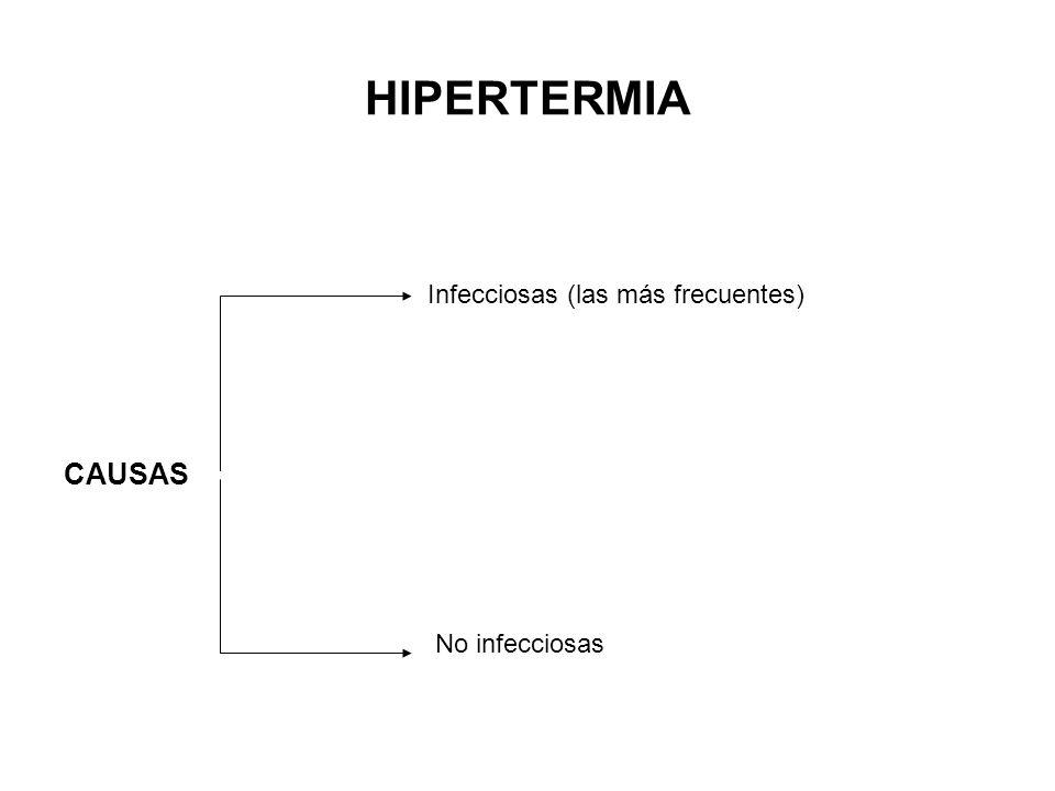 HIPERTERMIA Infecciosas (las más frecuentes) CAUSAS No infecciosas