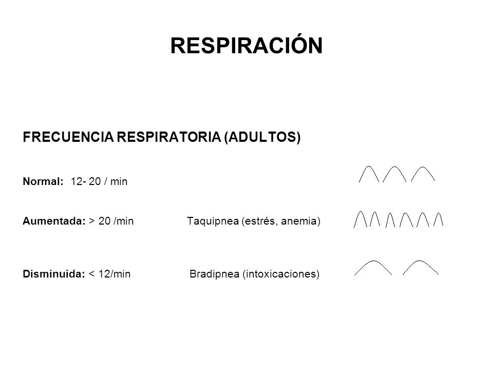 FRECUENCIA RESPIRATORIA (ADULTOS) Normal: 12- 20 / min Aumentada: > 20 /min Taquipnea (estrés, anemia) Disminuida: < 12/min Bradipnea (intoxicaciones)