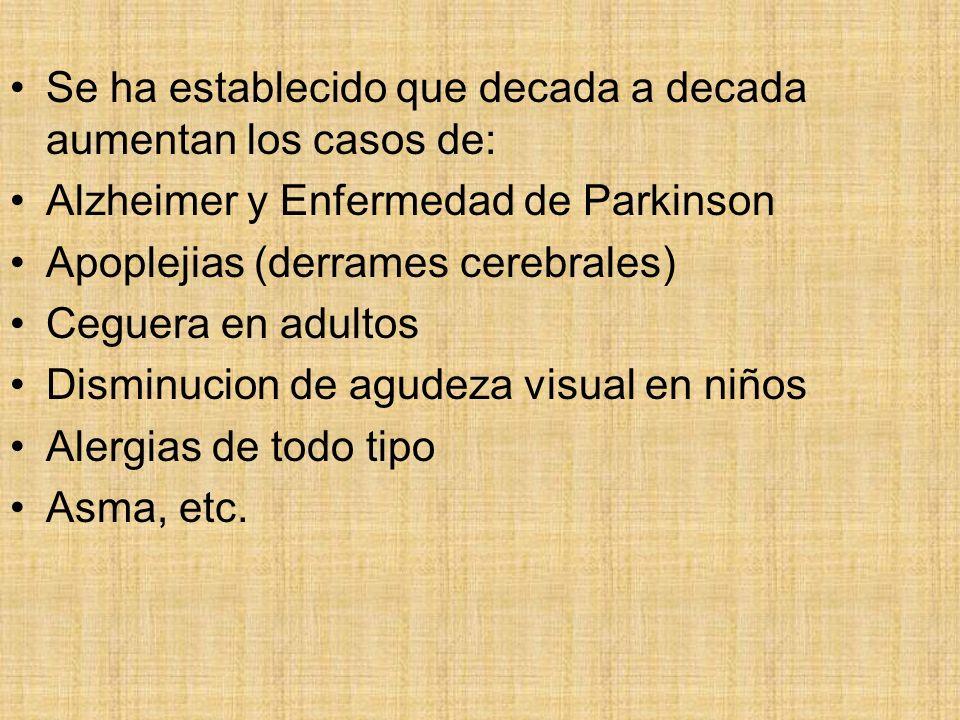 Se ha establecido que decada a decada aumentan los casos de: Alzheimer y Enfermedad de Parkinson Apoplejias (derrames cerebrales) Ceguera en adultos D