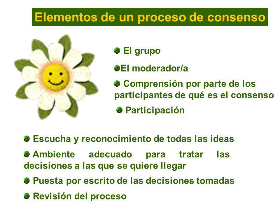Recoge las experiencias de todo el grupo. ¿Por qué utilizar el consenso? Promueve las relaciones interpersonales. El consenso lleva a hacer lo que sea