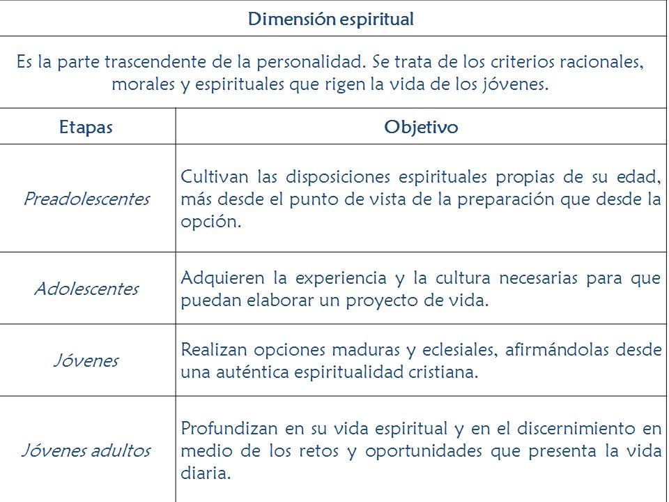 Dimensión espiritual Es la parte trascendente de la personalidad. Se trata de los criterios racionales, morales y espirituales que rigen la vida de lo