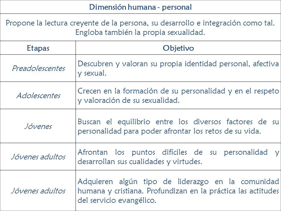 Dimensión humana - personal Propone la lectura creyente de la persona, su desarrollo e integración como tal. Engloba también la propia sexualidad. Eta