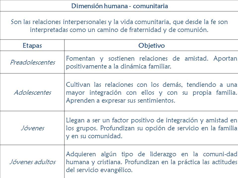 Dimensión humana - comunitaria Son las relaciones interpersonales y la vida comunitaria, que desde la fe son interpretadas como un camino de fraternid