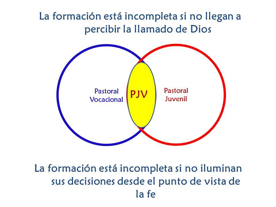 Pastoral Vocacional Pastoral Juvenil PJV La formación está incompleta si no llegan a percibir la llamado de Dios La formación está incompleta si no il