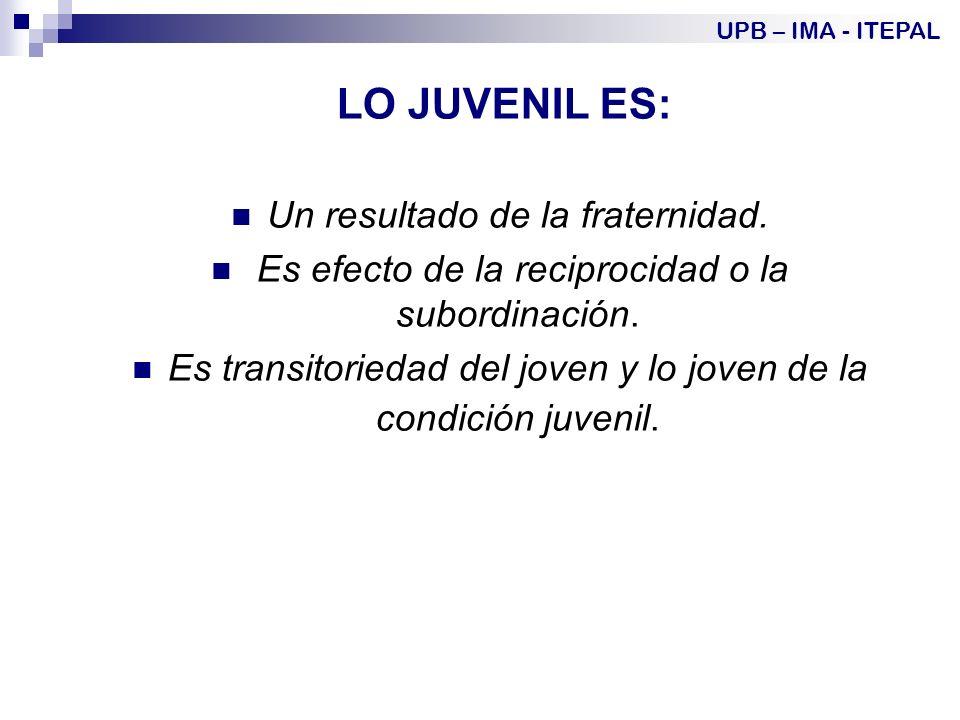LO JUVENIL ES: Un resultado de la fraternidad.Es efecto de la reciprocidad o la subordinación.