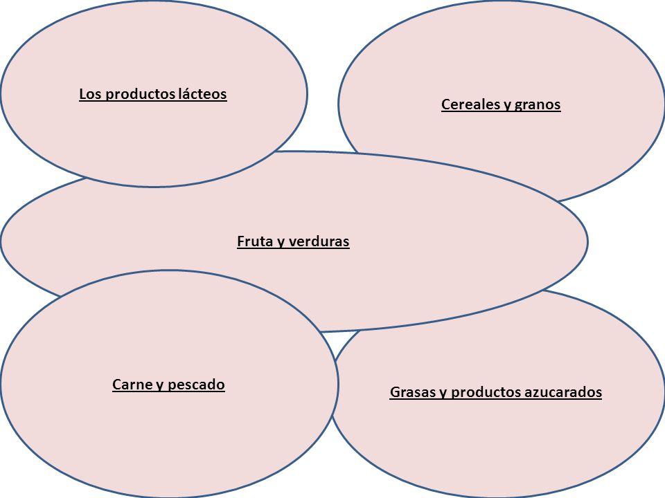 Grasas y productos azucarados Cereales y granos Fruta y verduras Carne y pescado Los productos lácteos