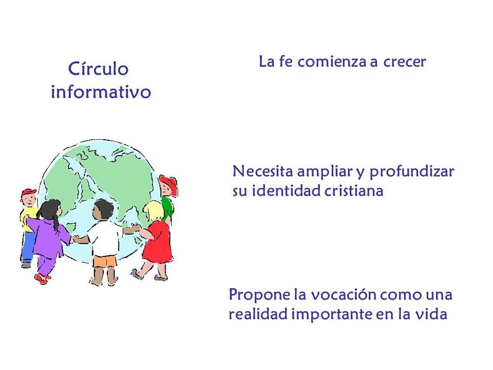 Círculo informativo Formula un ideal vocacional, pero aún no hay madurez El círculo vocacional no lo saca de su grupo de referencia Aún no hay interés por la vocación específica