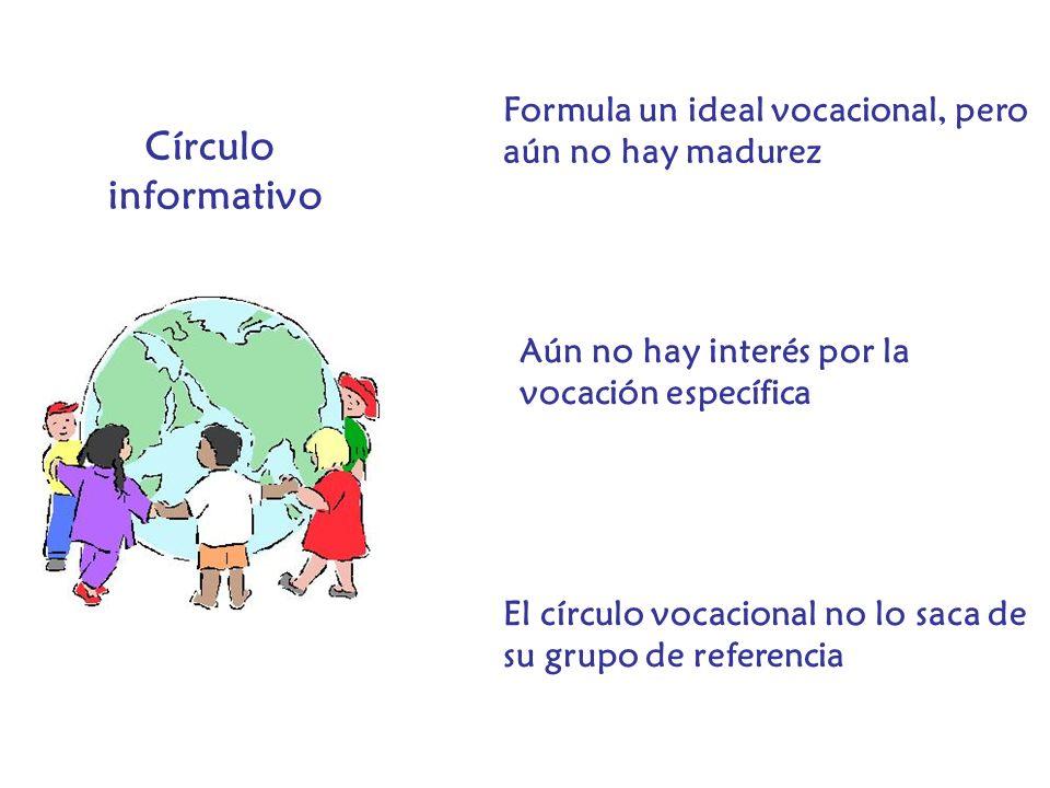 Círculo informativo Formula un ideal vocacional, pero aún no hay madurez El círculo vocacional no lo saca de su grupo de referencia Aún no hay interés
