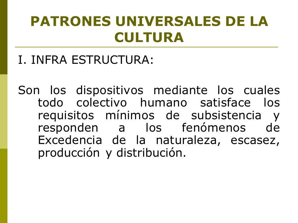 PATRONES UNIVERSALES DE LA CULTURA I. INFRA ESTRUCTURA: Son los dispositivos mediante los cuales todo colectivo humano satisface los requisitos mínimo
