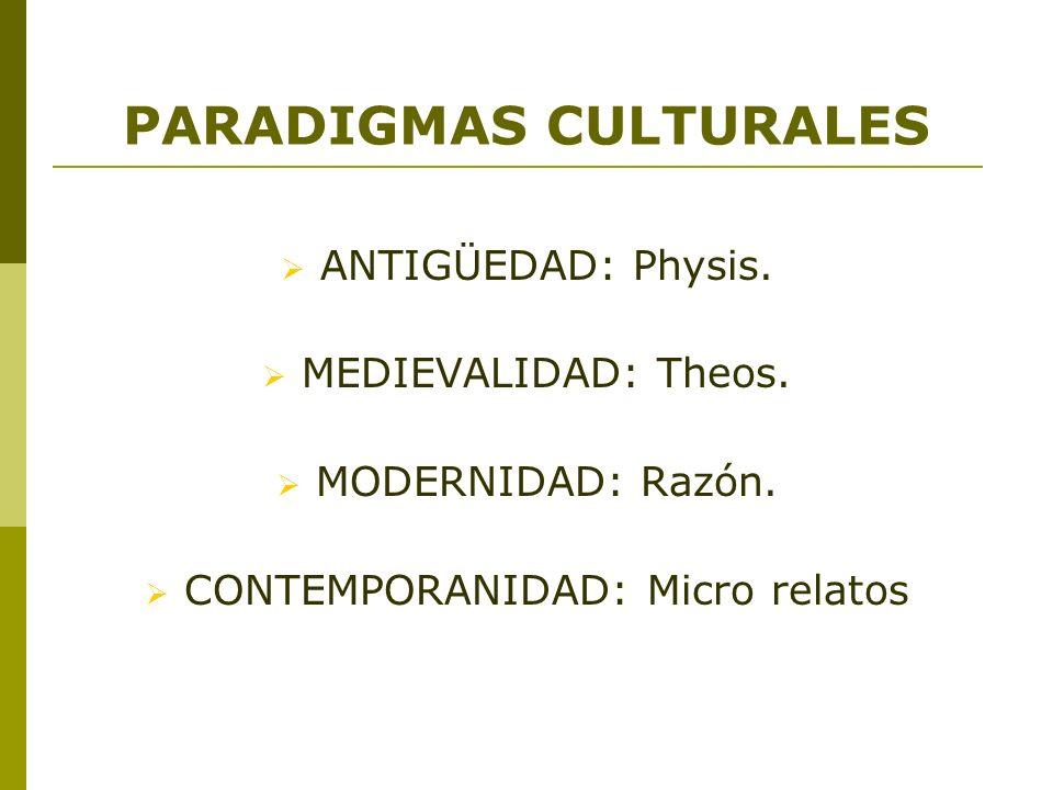 PARADIGMAS CULTURALES ANTIGÜEDAD: Physis. MEDIEVALIDAD: Theos. MODERNIDAD: Razón. CONTEMPORANIDAD: Micro relatos