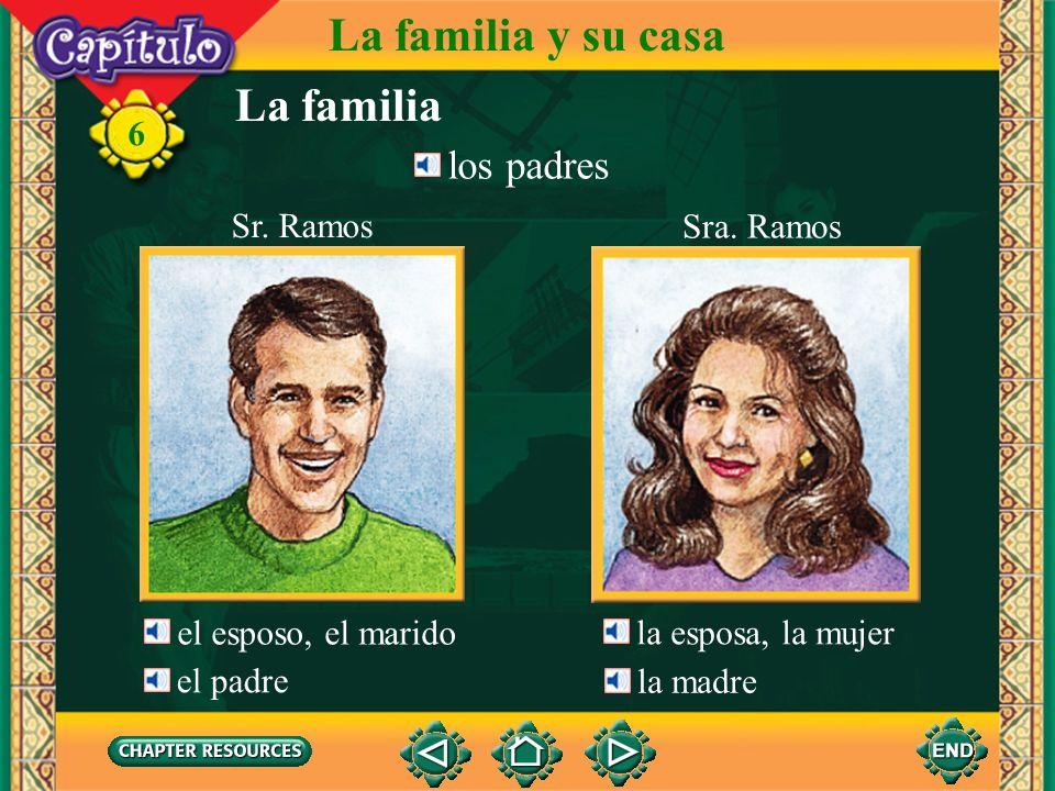 La familia y su casa 6 el abuelo los abuelos la abuela Don Luis Guerrero Doña Antonia Guerrero