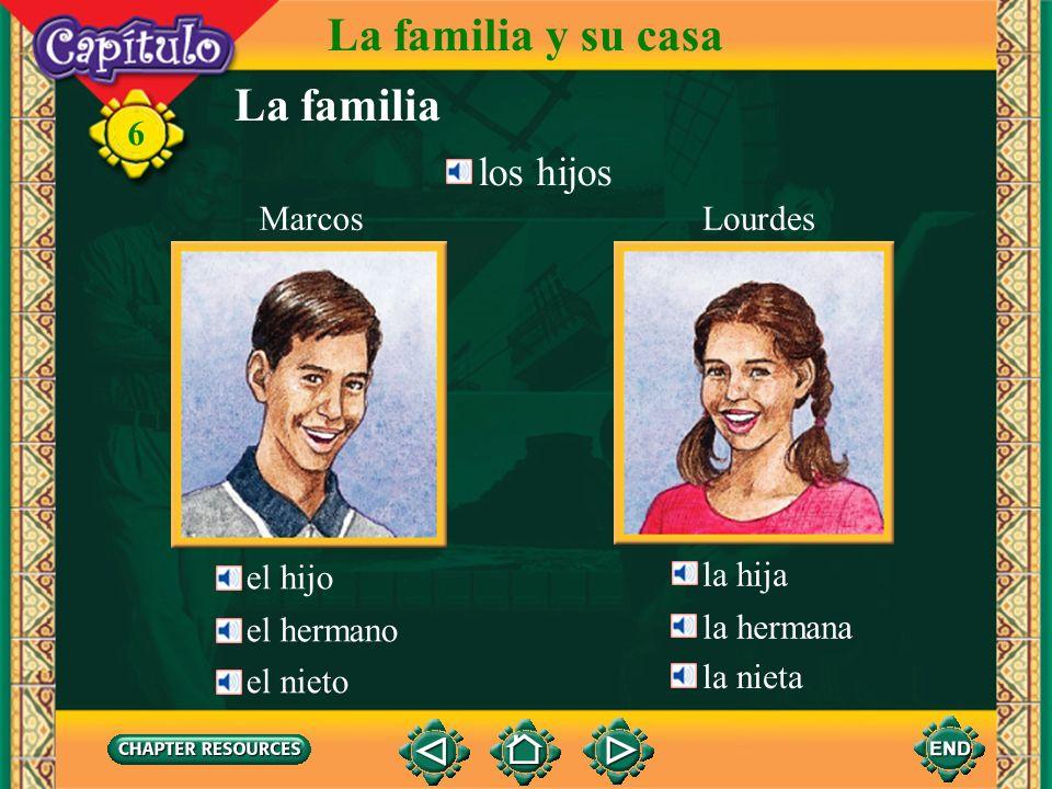 La familia La familia y su casa 6 el esposo, el marido los padres la esposa, la mujer Sr. Ramos Sra. Ramos el padre la madre