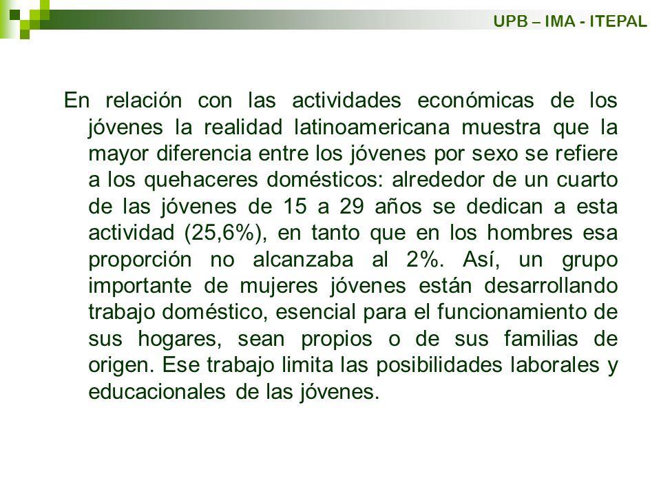 En relación con las actividades económicas de los jóvenes la realidad latinoamericana muestra que la mayor diferencia entre los jóvenes por sexo se re