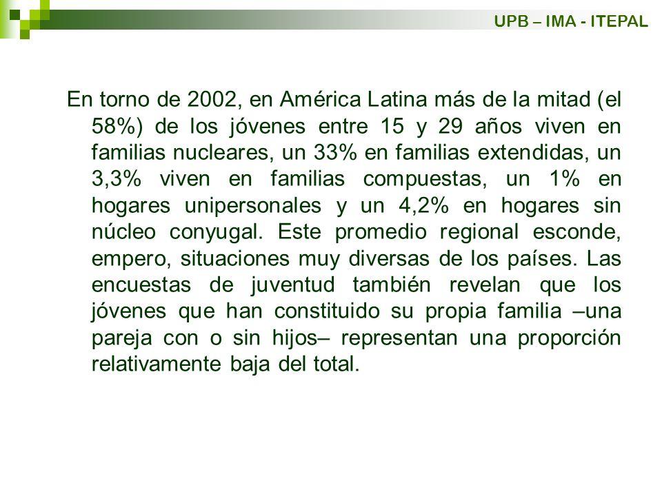 En torno de 2002, en América Latina más de la mitad (el 58%) de los jóvenes entre 15 y 29 años viven en familias nucleares, un 33% en familias extendi