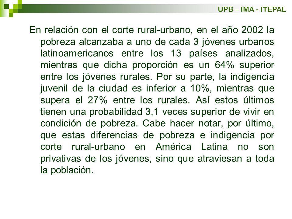 En relación con el corte rural-urbano, en el año 2002 la pobreza alcanzaba a uno de cada 3 jóvenes urbanos latinoamericanos entre los 13 países analiz