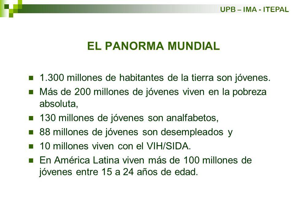 EL PANORMA MUNDIAL 1.300 millones de habitantes de la tierra son jóvenes. Más de 200 millones de jóvenes viven en la pobreza absoluta, 130 millones de
