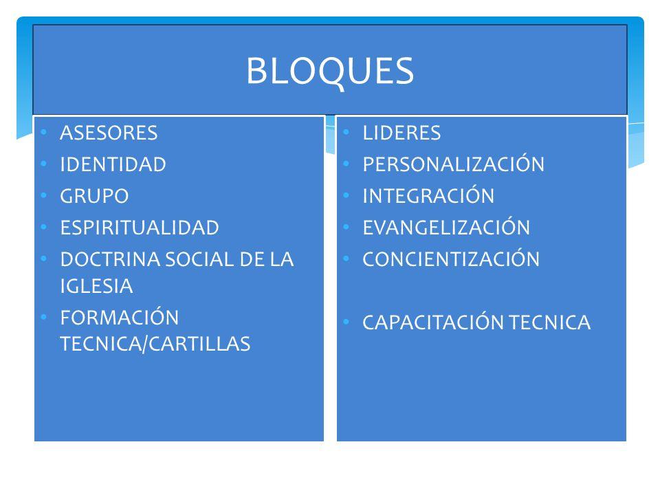 BLOQUES ASESORES IDENTIDAD GRUPO ESPIRITUALIDAD DOCTRINA SOCIAL DE LA IGLESIA FORMACIÓN TECNICA/CARTILLAS LIDERES PERSONALIZACIÓN INTEGRACIÓN EVANGELI