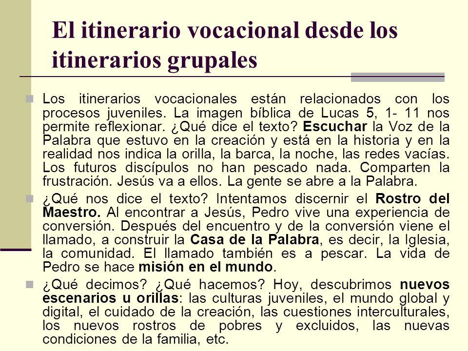 El itinerario vocacional desde los itinerarios grupales Los itinerarios vocacionales están relacionados con los procesos juveniles. La imagen bíblica