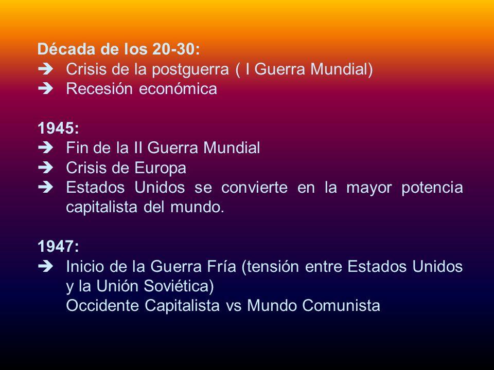 Década de los 20-30: Crisis de la postguerra ( I Guerra Mundial) Recesión económica 1945: Fin de la II Guerra Mundial Crisis de Europa Estados Unidos