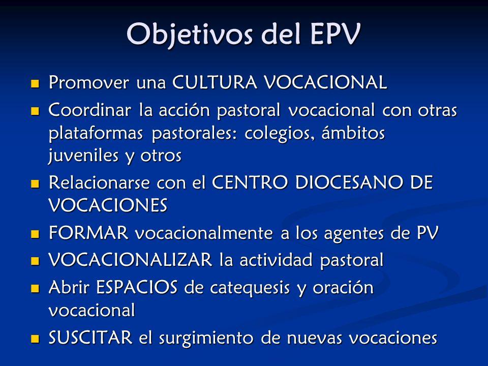 Objetivos del EPV Promover una CULTURA VOCACIONAL Coordinar la acción pastoral vocacional con otras plataformas pastorales: colegios, ámbitos juvenile