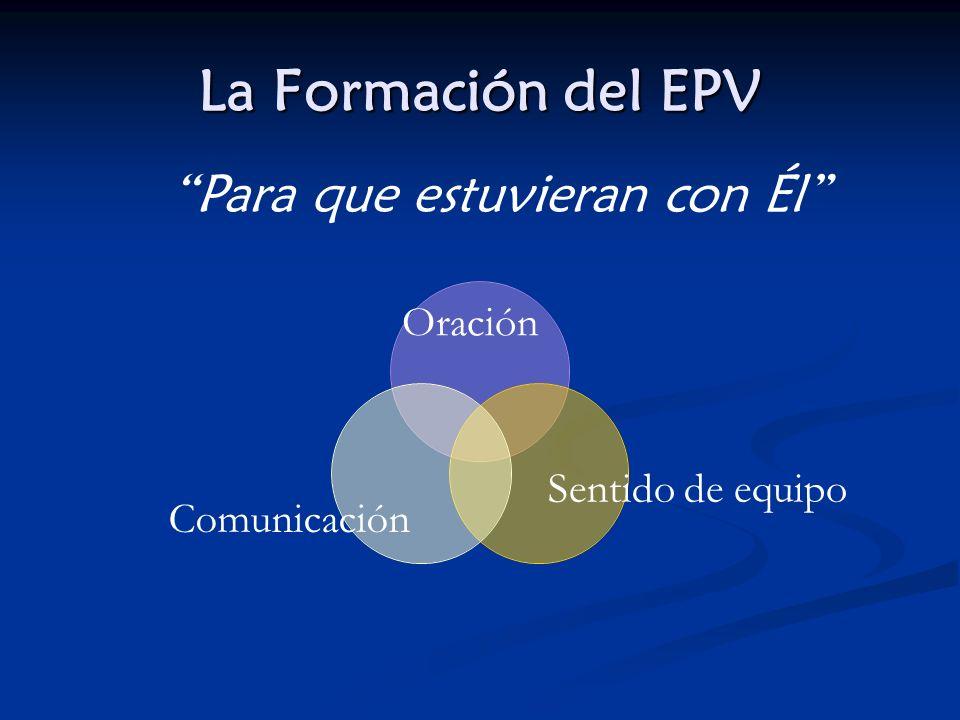 La Formación del EPV Oración Sentido de equipo Comunicación Para que estuvieran con Él
