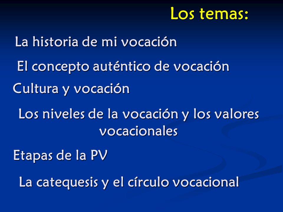 Los temas: La historia de mi vocación El concepto auténtico de vocación Cultura y vocación Los niveles de la vocación y los valores vocacionales Etapa