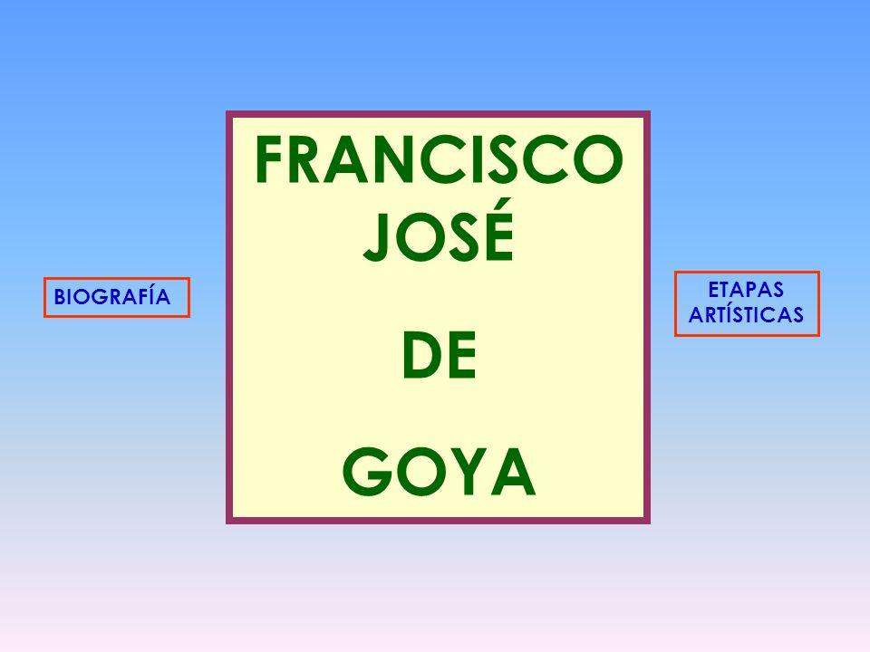 FRANCISCO JOSÉ DE GOYA BIOGRAFÍA ETAPAS ARTÍSTICAS